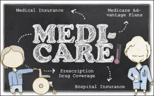 medicare graphic