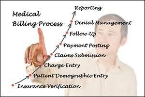 improve-account-management